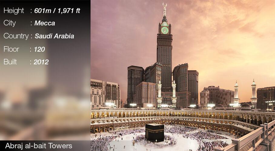abraj al-bait towers image