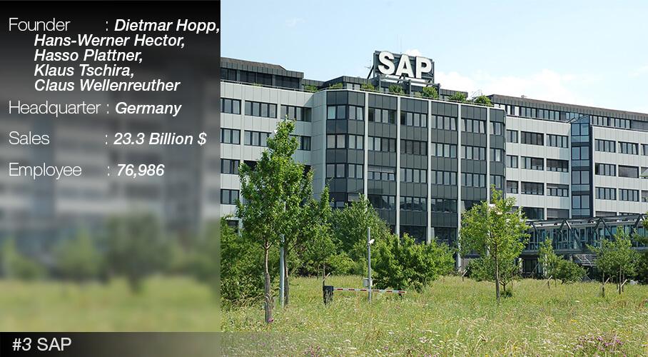 SAP company image