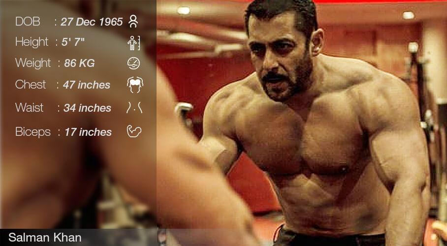 salman khan body image